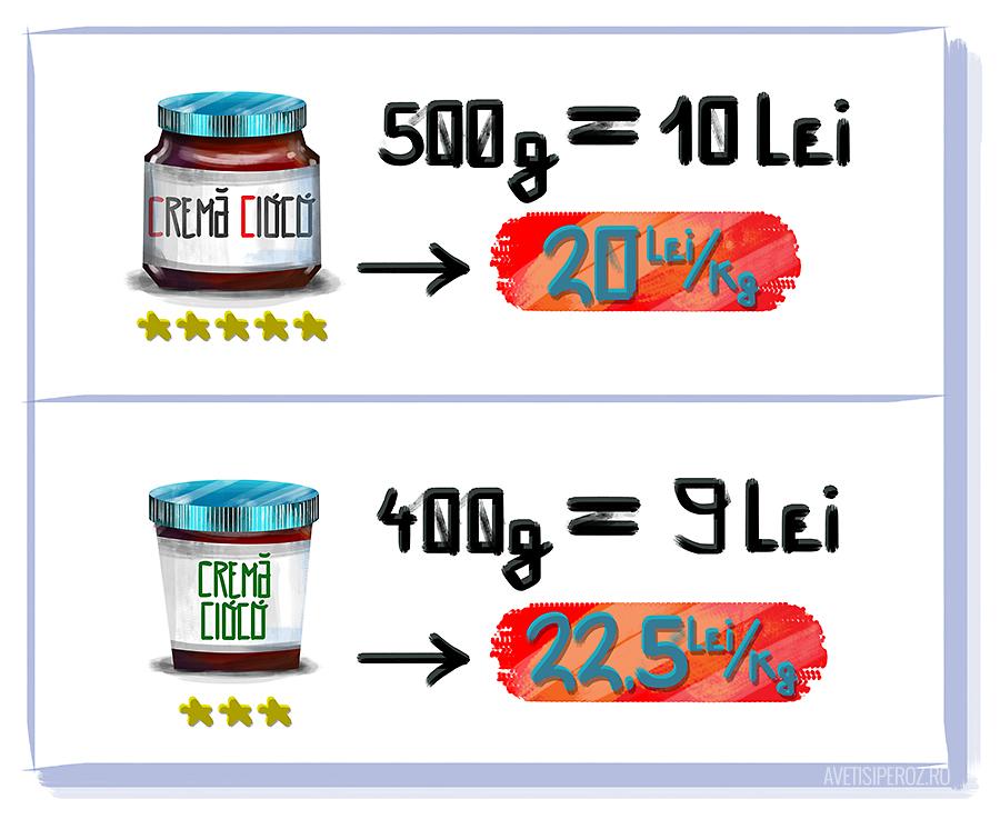 cum-cumparam-mai-ieftin-din-supermarket