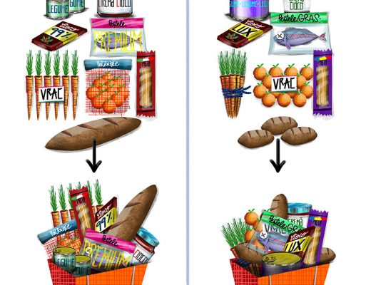pret-pe-kg-supermarket